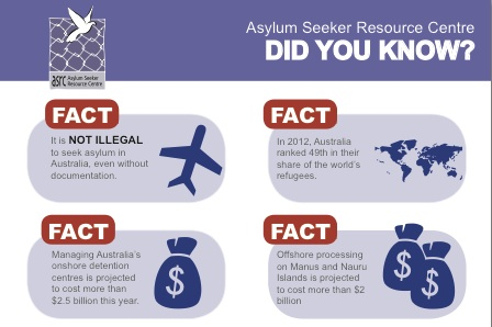 Image result for asylum seeker australia facts